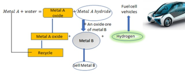 hydropic2